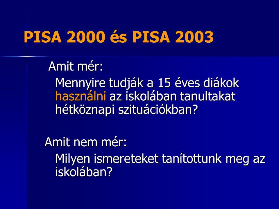 PISA 2000 és PISA 2003 Amit mér: Mennyire tudják a 15 éves diákok használni az iskolában tanultakat hétköznapi szituációkban