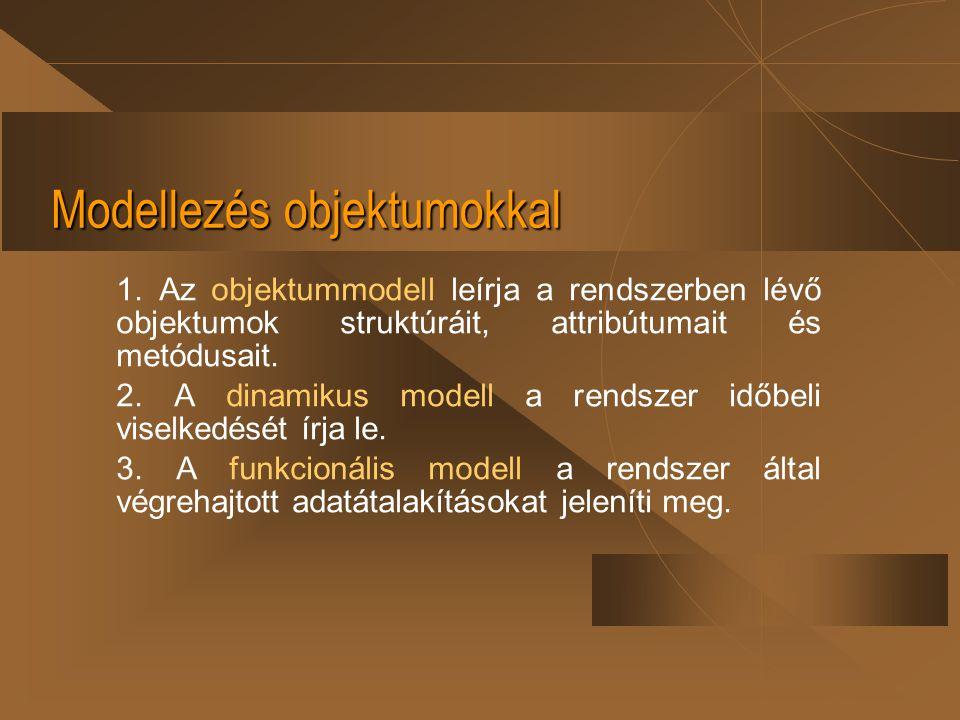 Modellezés objektumokkal