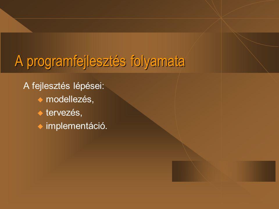 A programfejlesztés folyamata