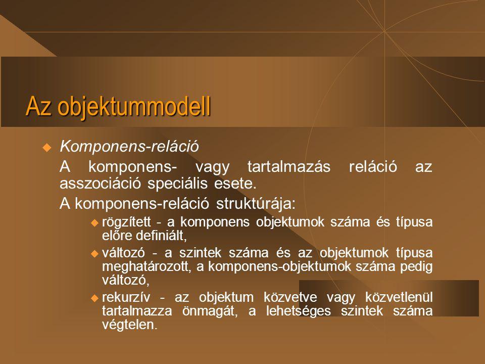 Az objektummodell Komponens-reláció
