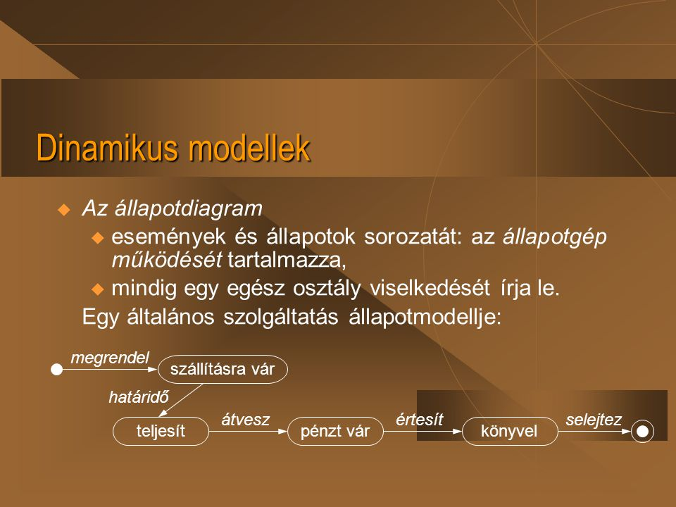 Dinamikus modellek Az állapotdiagram