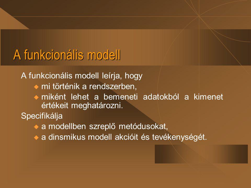 A funkcionális modell A funkcionális modell leírja, hogy