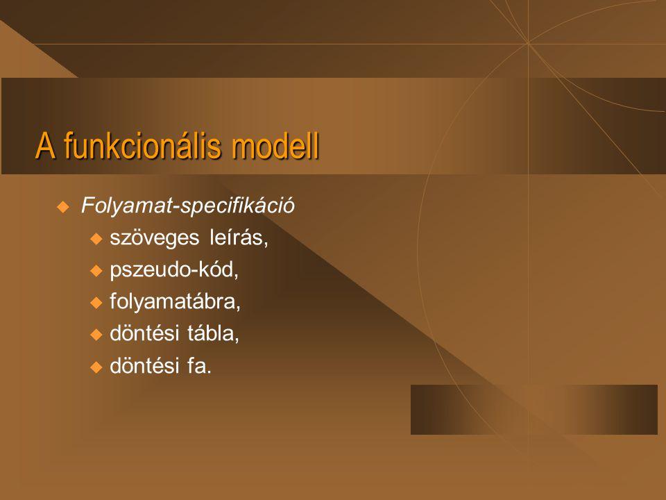 A funkcionális modell Folyamat-specifikáció szöveges leírás,