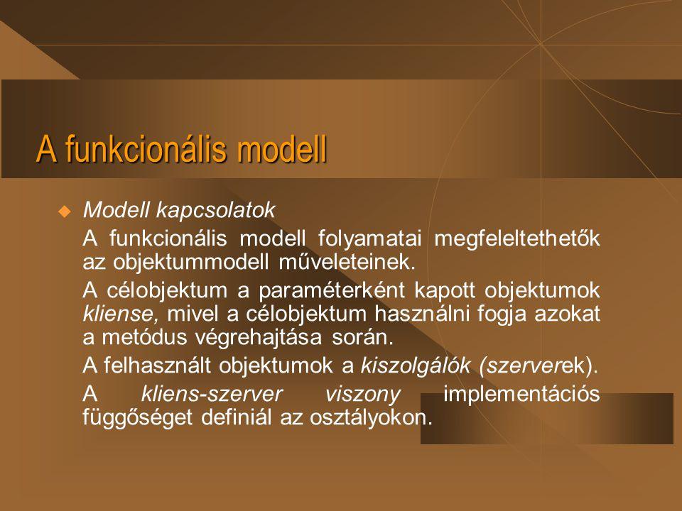 A funkcionális modell Modell kapcsolatok