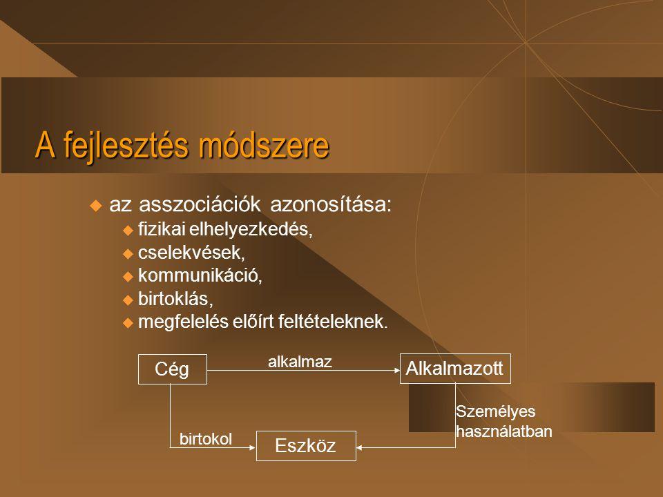 A fejlesztés módszere az asszociációk azonosítása:
