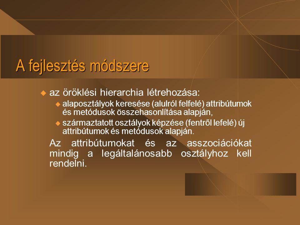 A fejlesztés módszere az öröklési hierarchia létrehozása: