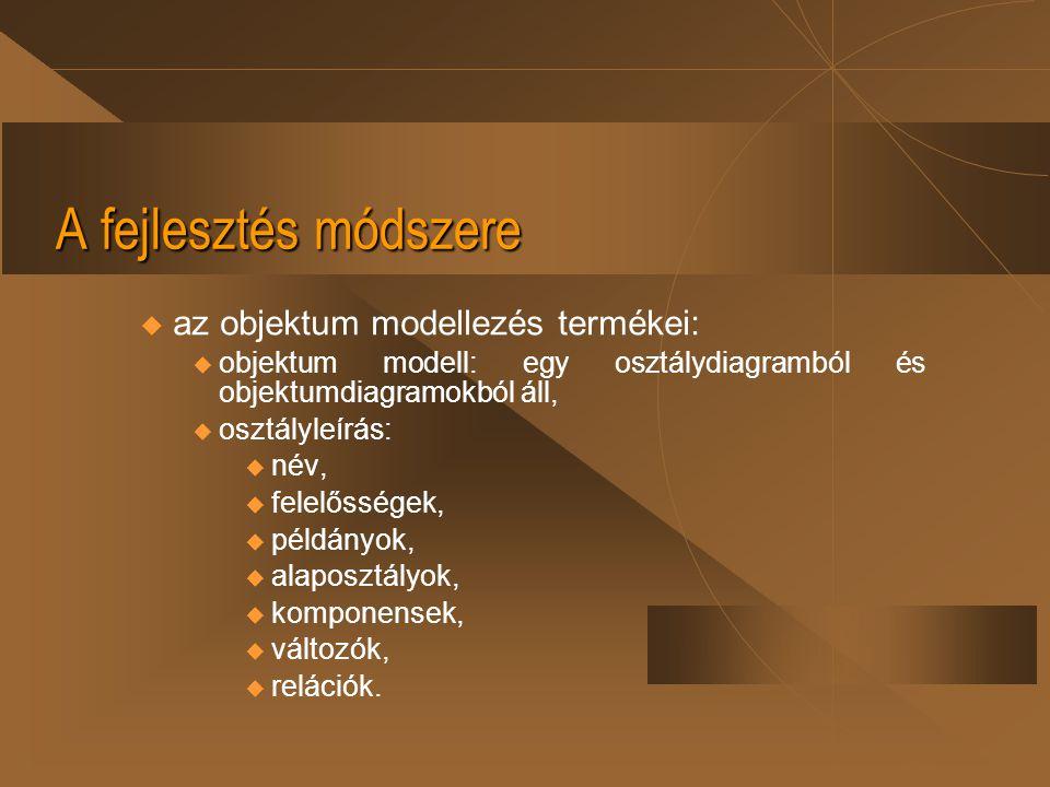 A fejlesztés módszere az objektum modellezés termékei: