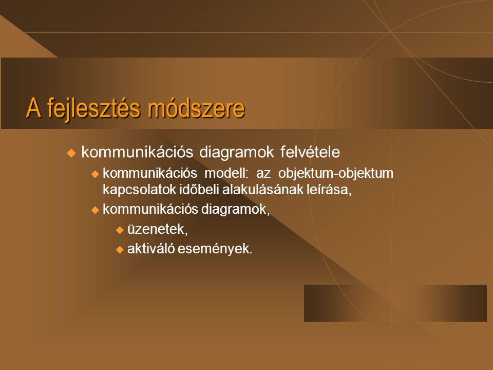 A fejlesztés módszere kommunikációs diagramok felvétele