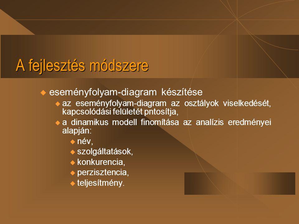 A fejlesztés módszere eseményfolyam-diagram készítése