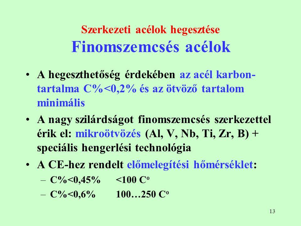 Szerkezeti acélok hegesztése Finomszemcsés acélok