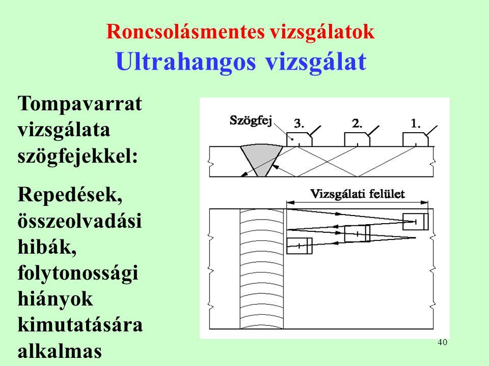 Roncsolásmentes vizsgálatok Ultrahangos vizsgálat
