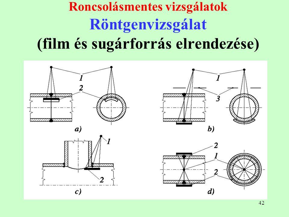 Roncsolásmentes vizsgálatok Röntgenvizsgálat (film és sugárforrás elrendezése)