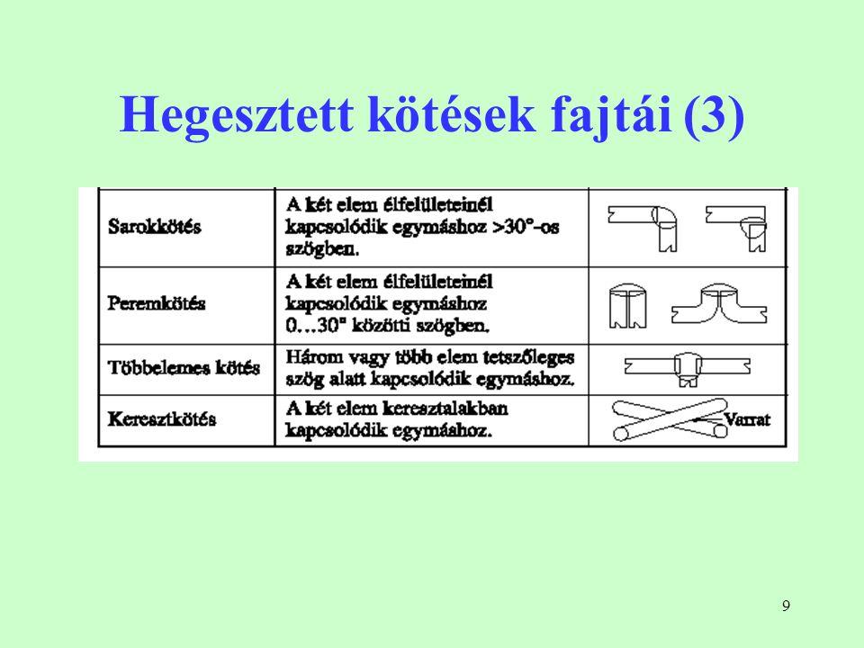 Hegesztett kötések fajtái (3)