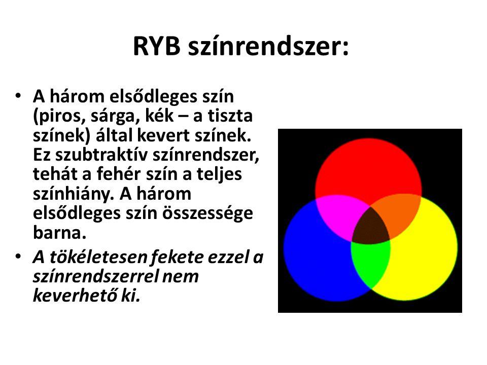 RYB színrendszer: