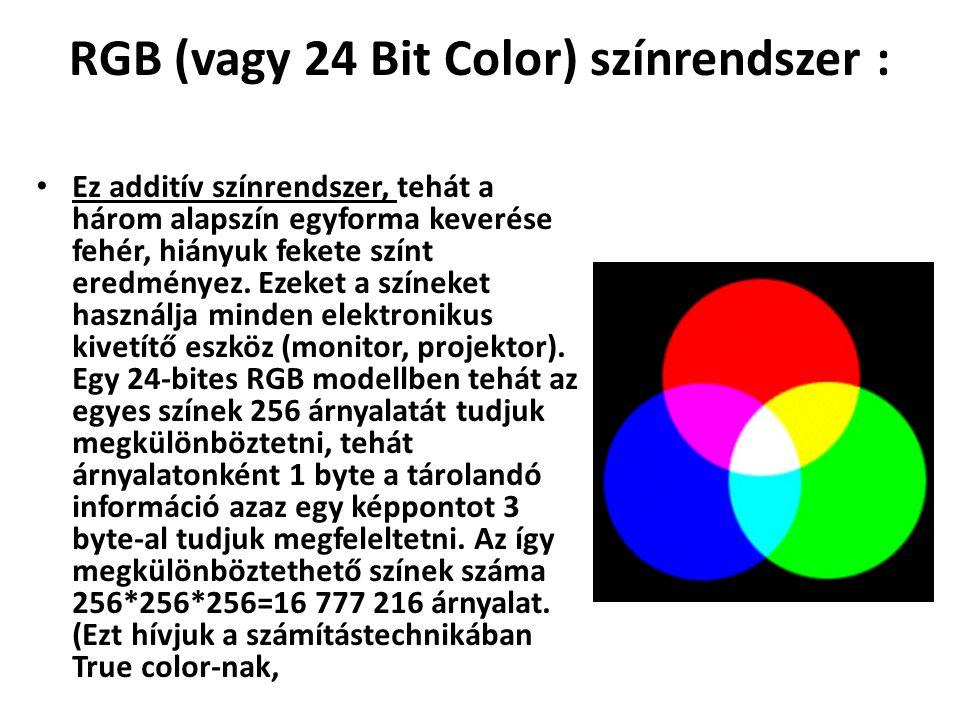 RGB (vagy 24 Bit Color) színrendszer :