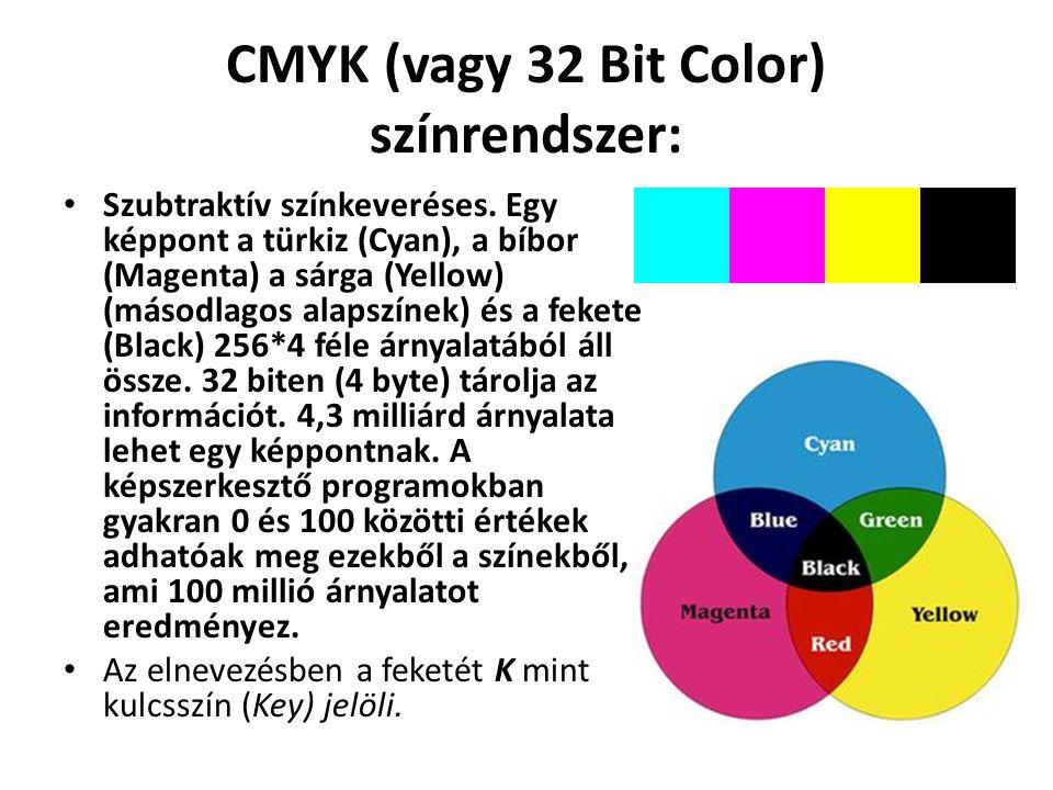 CMYK (vagy 32 Bit Color) színrendszer: