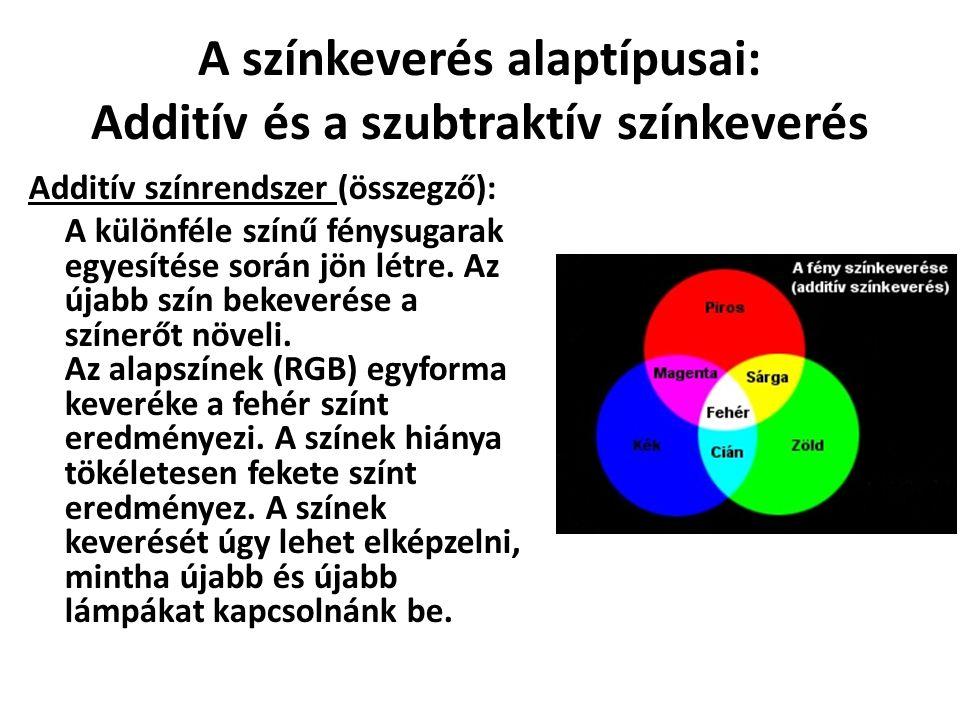 A színkeverés alaptípusai: Additív és a szubtraktív színkeverés
