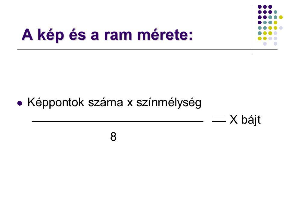 A kép és a ram mérete: Képpontok száma x színmélység X bájt 8