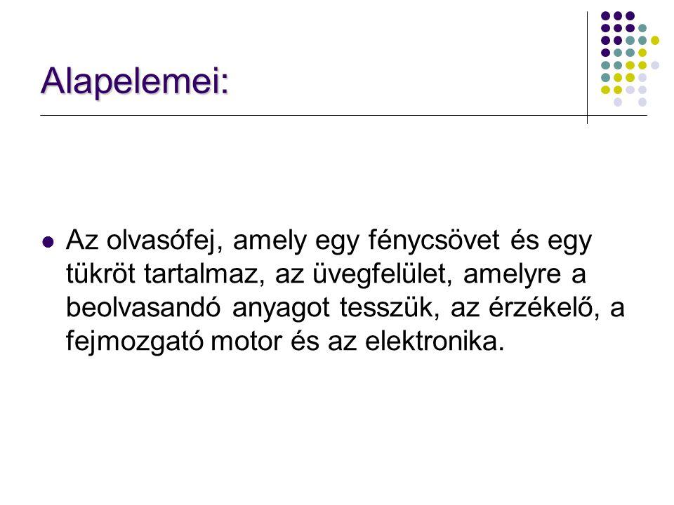 Alapelemei: