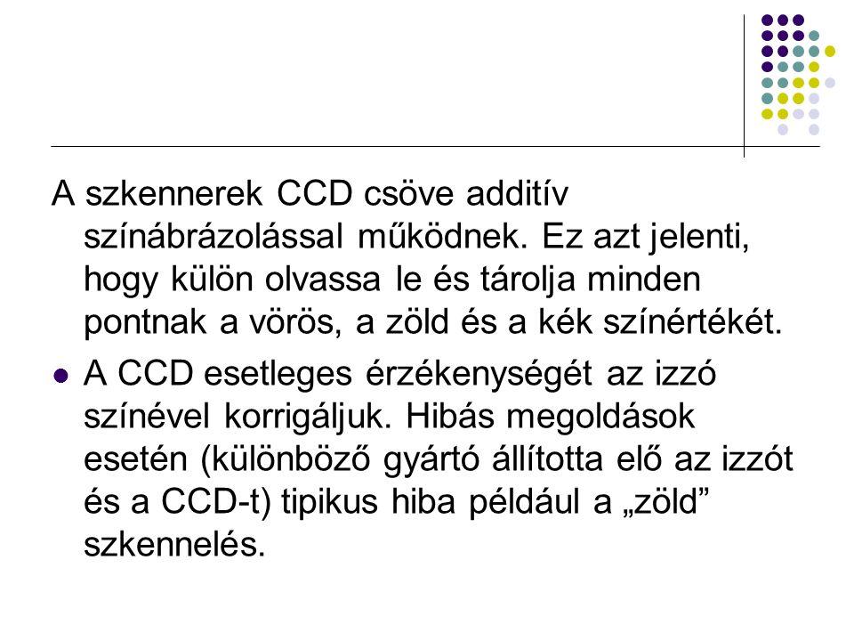 A szkennerek CCD csöve additív színábrázolással működnek