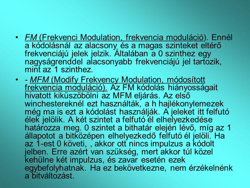 FM (Frekvenci Modulation, frekvencia moduláció)