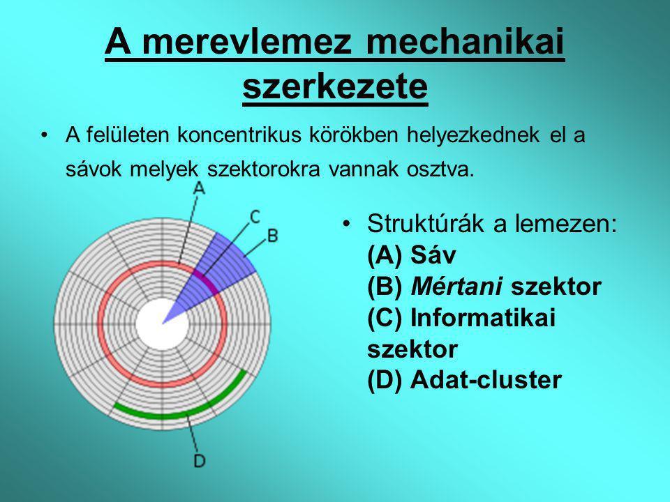 A merevlemez mechanikai szerkezete