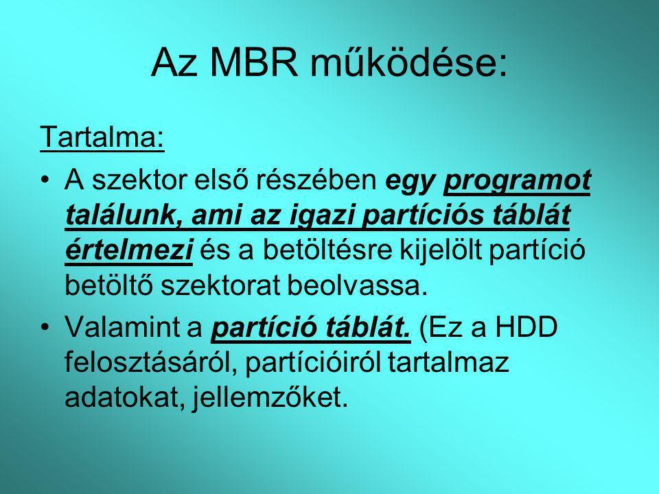 Az MBR működése: Tartalma: