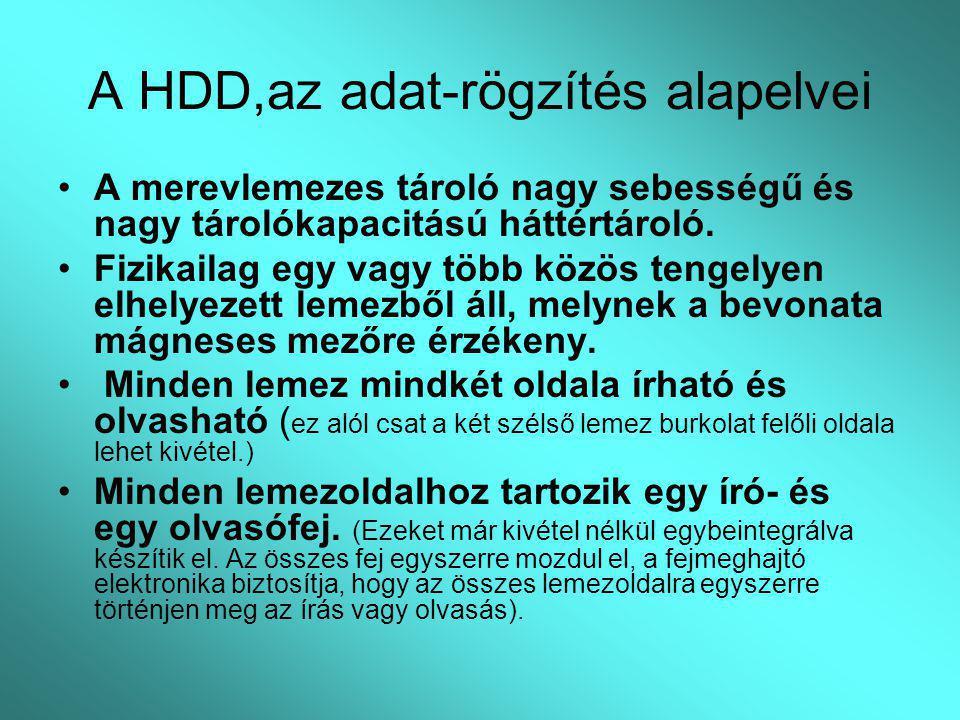 A HDD,az adat-rögzítés alapelvei