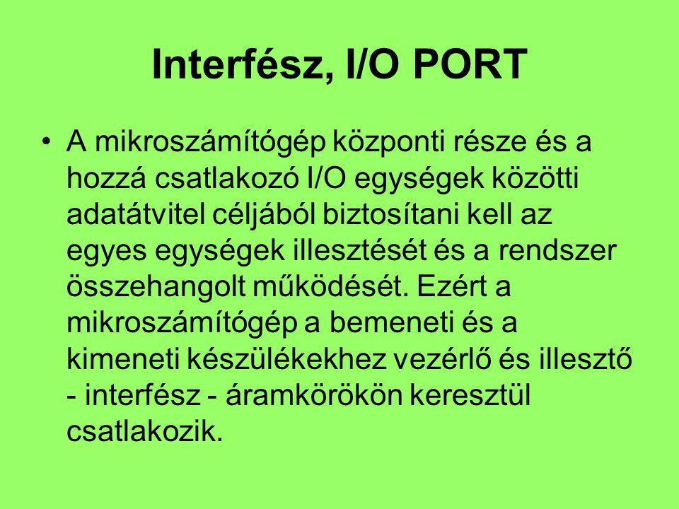 Interfész, I/O PORT