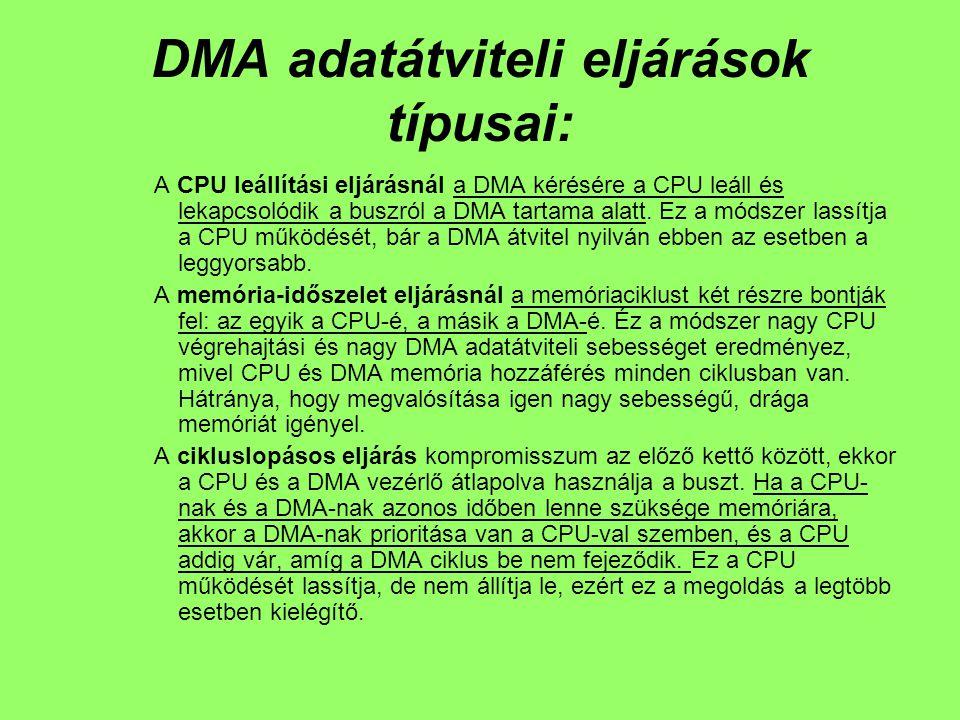 DMA adatátviteli eljárások típusai: