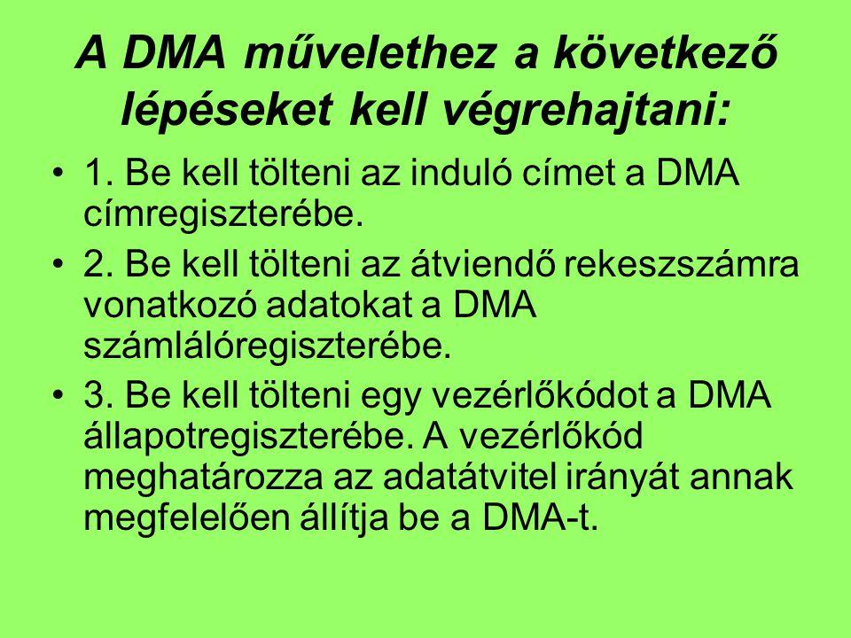 A DMA művelethez a következő lépéseket kell végrehajtani: