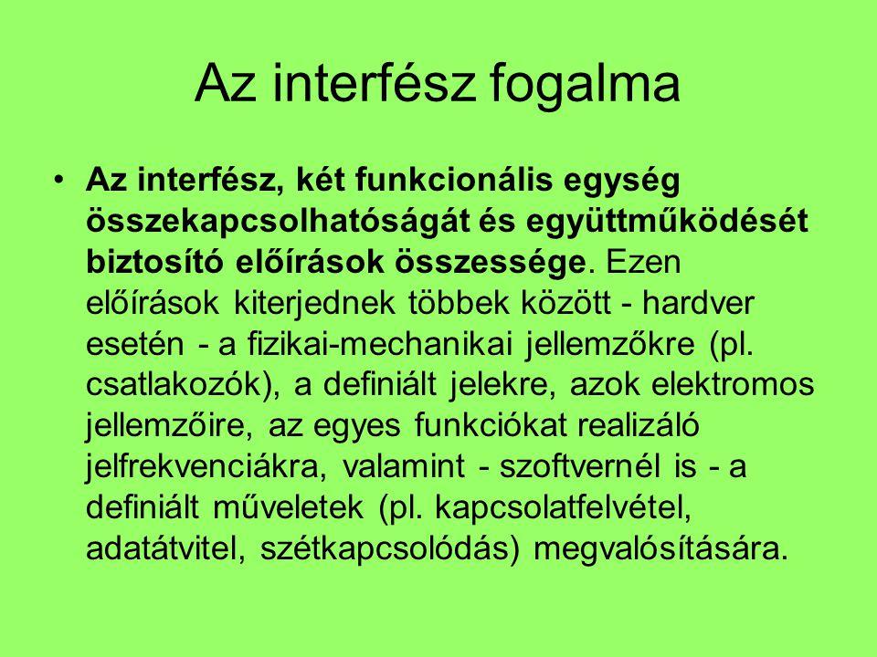 Az interfész fogalma