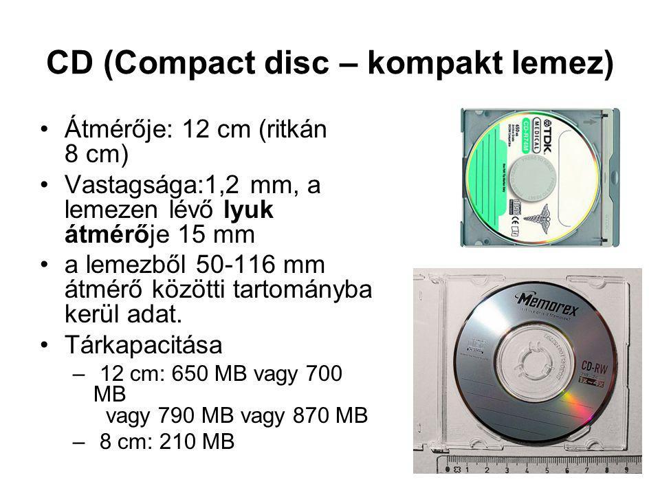 CD (Compact disc – kompakt lemez)