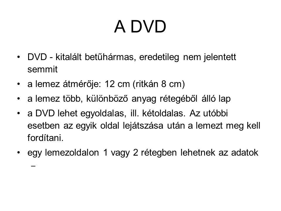 A DVD DVD - kitalált betűhármas, eredetileg nem jelentett semmit