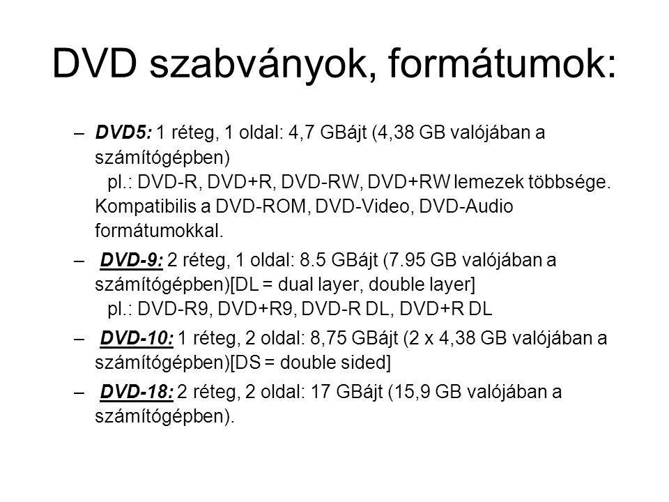 DVD szabványok, formátumok: