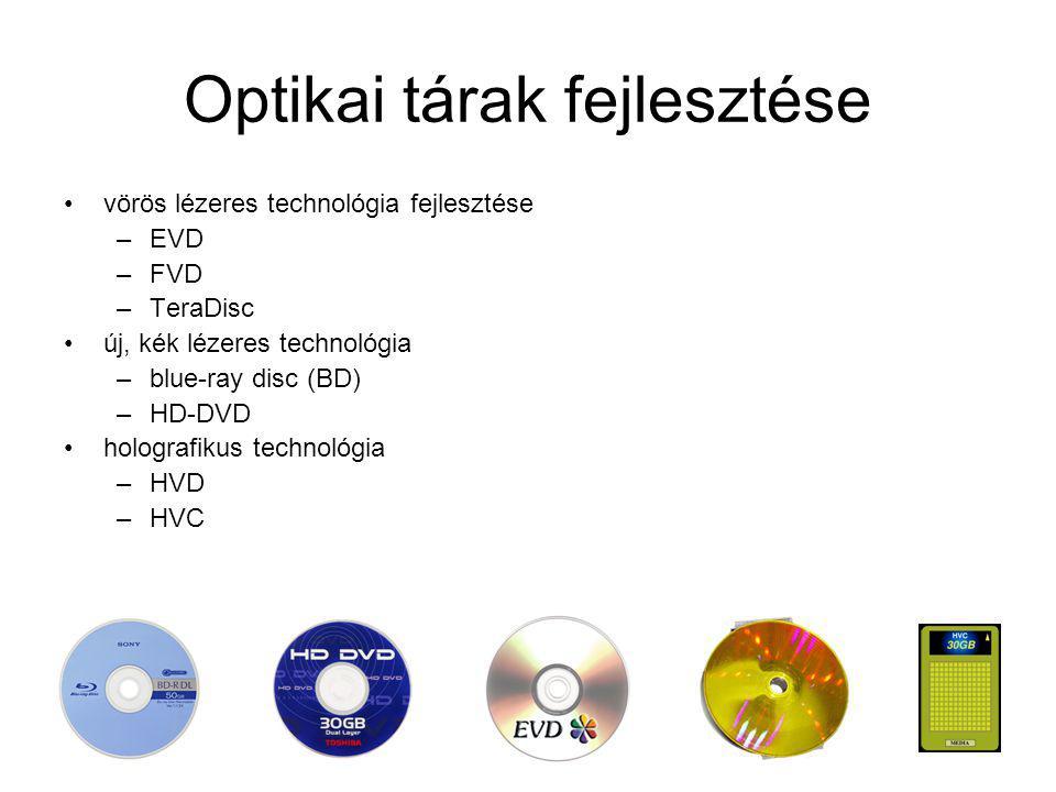 Optikai tárak fejlesztése