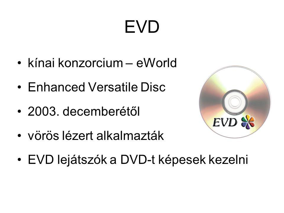 EVD kínai konzorcium – eWorld Enhanced Versatile Disc
