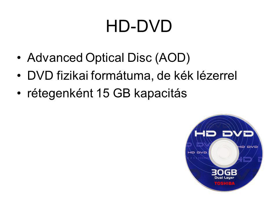 HD-DVD Advanced Optical Disc (AOD)