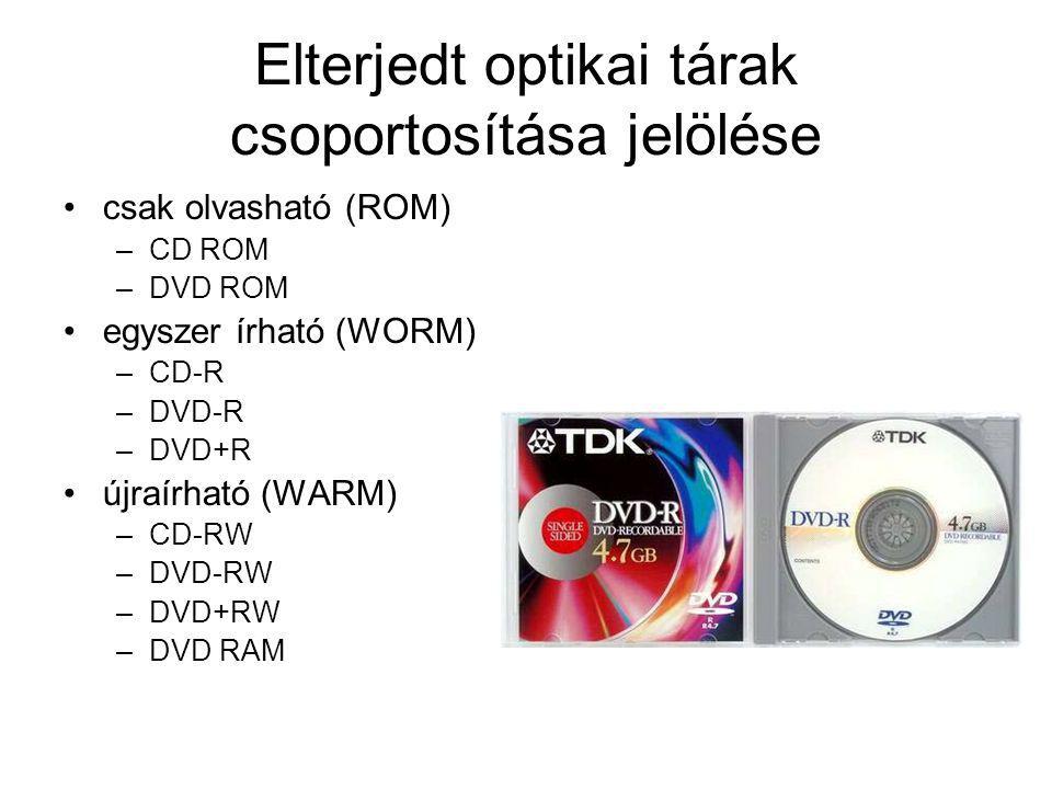 Elterjedt optikai tárak csoportosítása jelölése