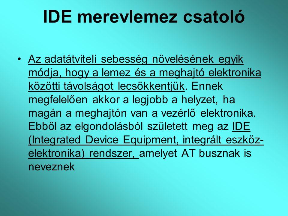 IDE merevlemez csatoló