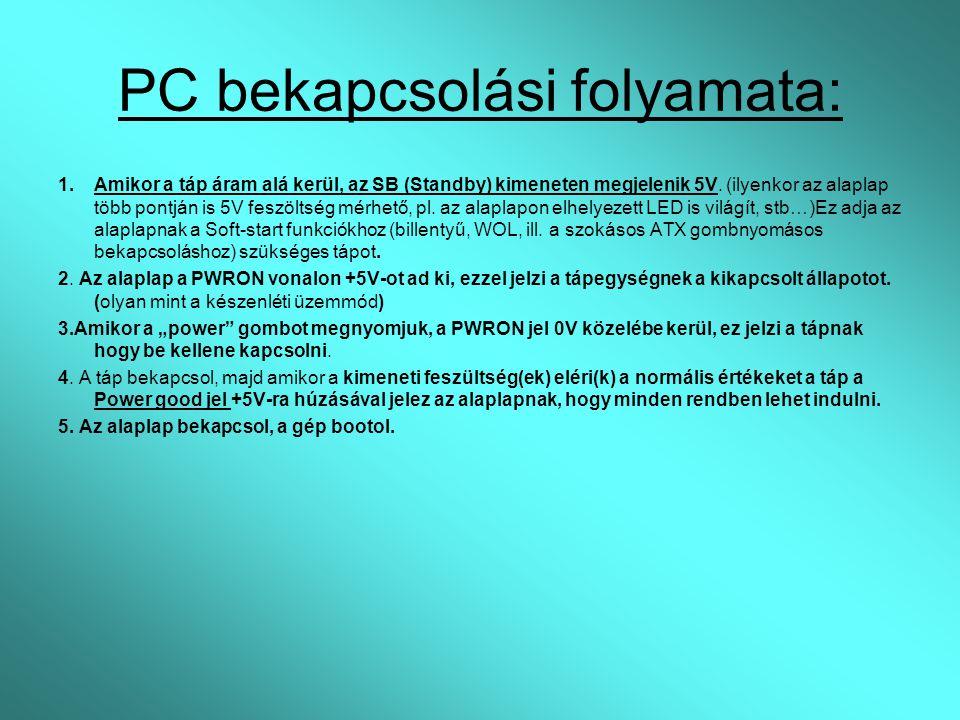 PC bekapcsolási folyamata: