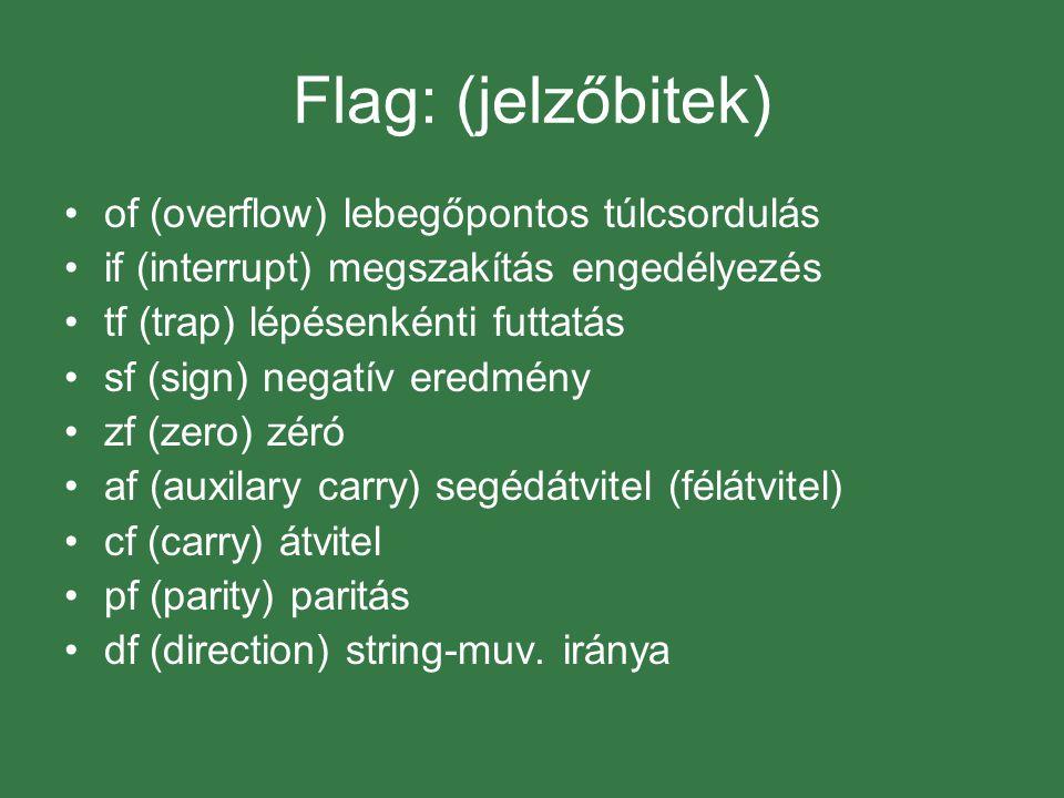 Flag: (jelzőbitek) of (overflow) lebegőpontos túlcsordulás