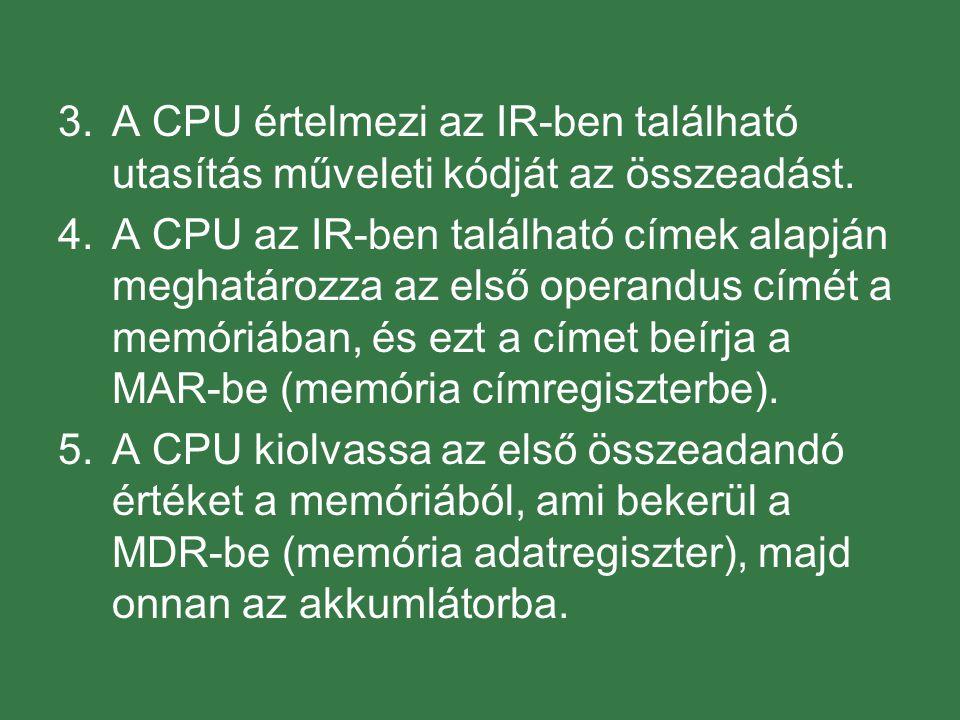 A CPU értelmezi az IR-ben található utasítás műveleti kódját az összeadást.