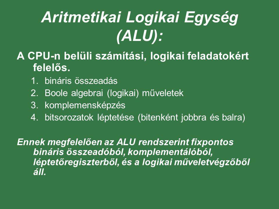 Aritmetikai Logikai Egység (ALU):