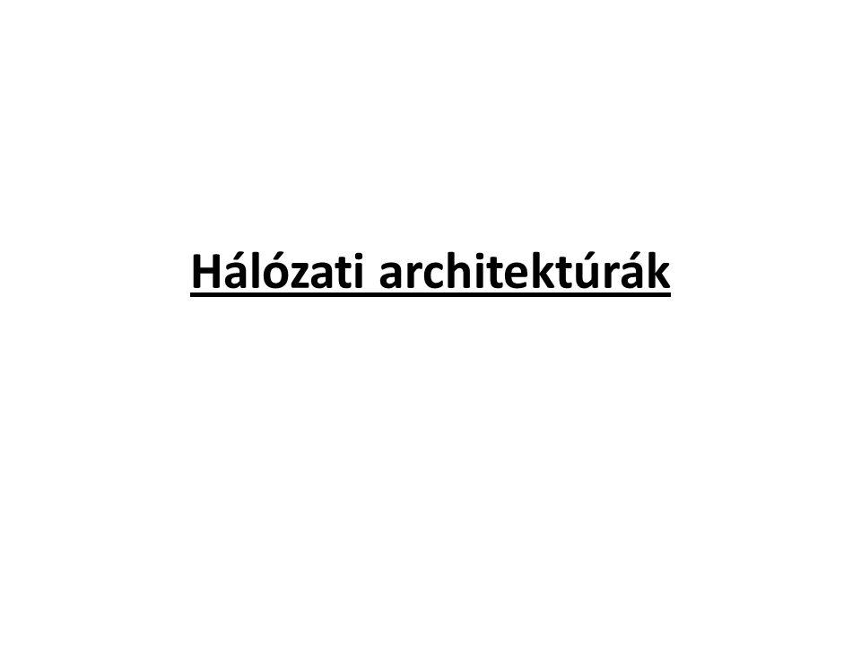 Hálózati architektúrák