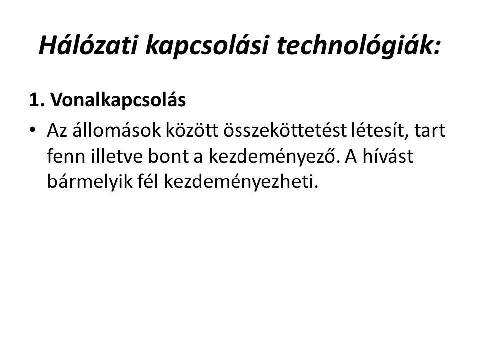 Hálózati kapcsolási technológiák: