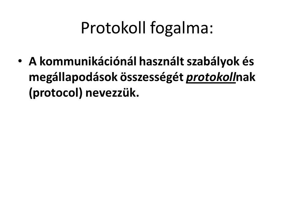 Protokoll fogalma: A kommunikációnál használt szabályok és megállapodások összességét protokollnak (protocol) nevezzük.