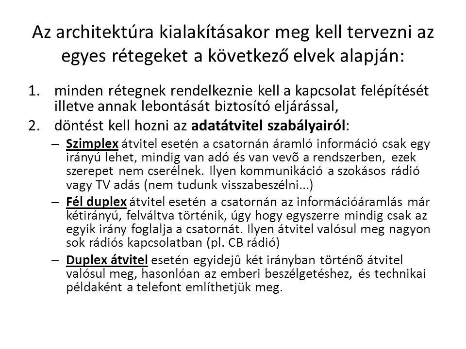 Az architektúra kialakításakor meg kell tervezni az egyes rétegeket a következő elvek alapján: