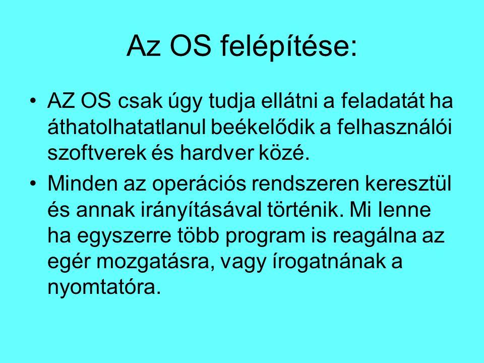 Az OS felépítése: AZ OS csak úgy tudja ellátni a feladatát ha áthatolhatatlanul beékelődik a felhasználói szoftverek és hardver közé.