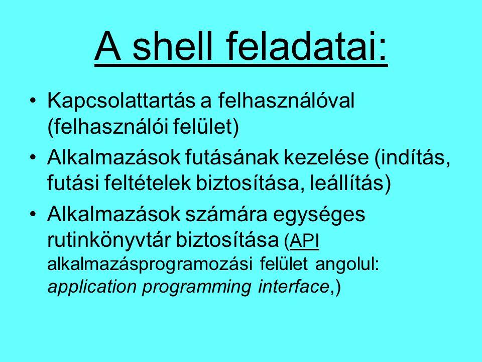 A shell feladatai: Kapcsolattartás a felhasználóval (felhasználói felület)